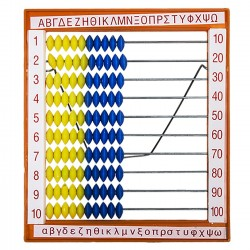 ΑΡΙΘΜΗΤΗΡΙΟ 20x18cm Justnote 702040
